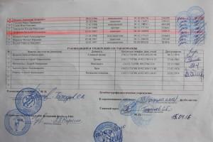 Зенит_Ижевск_М_2